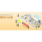 지난해 공기업 평균 한국마사회연봉 연봉 1위