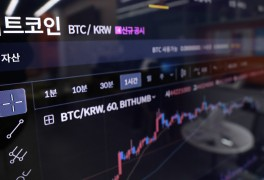 비트코인 7% 급락…코인당 3만5000달러선