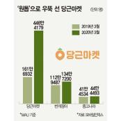 불황 속 폭풍 번개채팅 성장 '중고거래'앱-당근마켓·중고나라·번개장터 '3파전' 번개채팅