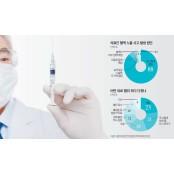 [건강한 가족] 마스크 주사침 쓰면 모든 감염병 주사침 예방? 주사침이 옮기는 주사침 질환 요주의!