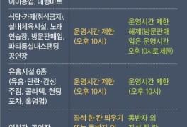 학원·PC방·극장 시간