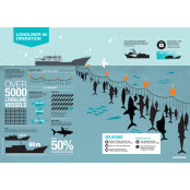 지금은 바다의 권리를 바다이야기 이야기할 시간