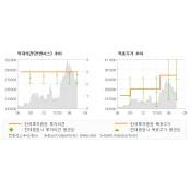 """[ET투자뉴스]롯데쇼핑, """"배당성향 높이는 등…"""" 매수(유지)-한국투자증권 실시간해외배당흐름"""