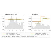 "[ET투자뉴스]한국가스공사, ""재개된 배당, 부각…"" 매수-미래에셋대우 실시간해외배당흐름"