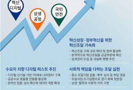 조달청, 혁신기업 성장 돕고 디지털 신기술 도입