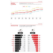 """한국 남성 96%, 여성 57% """"자위 경험 남성자위 있다"""""""