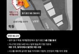 '광주 건물 붕괴' 경찰, 공사 관계자 3명 추가 입건