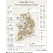 경북 전국 최다 16곳·대구 2곳 '인구감소지역' 지정…이번에 약발 들을까