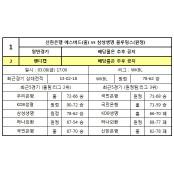[프로토] 승부식 2013년도 승부식20회차 20회차 베팅가이드