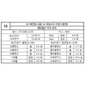 [프로토] 승부식 2013년도 승부식59회차 59회차 베팅가이드