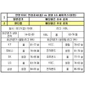 프로토 승부식 2014년도 승부식16회차 16회차 베팅가이드