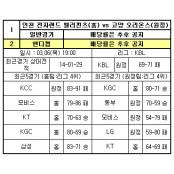 [프로토] 승부식 2014년도 승부식20회차 20회차 베팅가이드