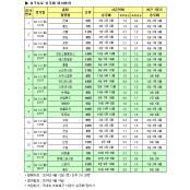 [축구토토]승무패 제14회차 가이드 축구 승무패14회차