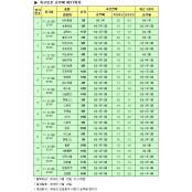 [축구토토]승무패 제37회차 가이드 축구승무패37회차