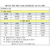 """[배구토토]배구팬 """"한국전력, LIG에 고군분투토토사이트 우세한 경기 전망"""" 고군분투토토사이트"""