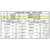 [프로토]승부식 2015년도 16회차 승부식16회차 베팅가이드