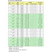 [축구토토]승무패 제10회차 가이드 축구승무패 10회차