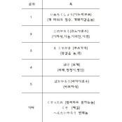 '일본 욕설'이 점잖다고?…대표적인 헨타이 선입견
