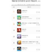 물 만난 '청불' 한게임맞고 보드게임, 애플 인기순위 한게임맞고 점령