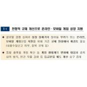 게임산업 진흥 대책 '기대반 아쉬움반'