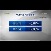 """""""코스닥 550선 돌파 우리카지노 더존 가능"""""""