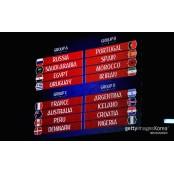 [서형욱] 월드컵 본선 32개국 조별 프리뷰 (A~D조) 2010월드컵남미예선