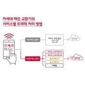 SKT, 10배 빠른 패킷교환기 개발.. 인터넷용의눈 5G용 최초 개발