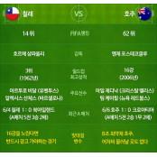 [오늘의 월드컵③] 이변은 있다, 없다?, 칠레vs호주의