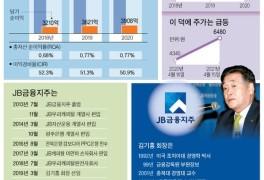 김기홍, 리스크 가치