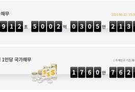 나랏빚 1초에 305만원