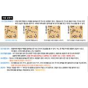 대한바둑협회, 강의용 보드게임 제작ㆍ배포