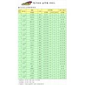 축구토토 승무패 37회차 축구승무패37회차 가이드