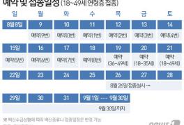 18~49세, 8월9일부터 '10부제 예약'…26일부터 화이자·모더나 접종(종합)