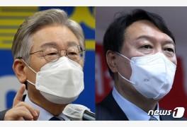 이재명, 대선주자 호감도 34% '1위'…윤석열 30%·홍준표 28%·이낙연 24%