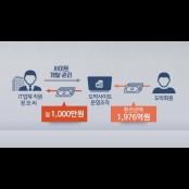 사설 카지노 사이트 베트남 운영자 검거
