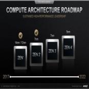 AMD 최신 로드맵 최신버전 발표 ZEN3는 동일한 최신버전 7nm 공정, ZEN4는 최신버전 5nm 공정 적용 최신버전 한다