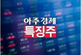 한국비엔씨 주가 0.72%↑...안트로퀴노놀 때문에 강세?