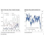 [주간증시전망] 코로나 2차 확산 vs 유동성 효과 한국증시