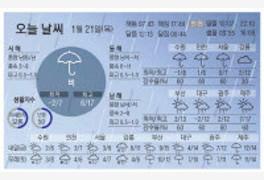 [오늘 날씨]1월 21일(