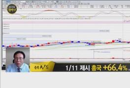 [좋은정보의 '황맥기'] 12/15 지니뮤직 상한가 달성! 오늘의 '황맥기' 종목은...