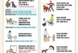 '동물보호법' 위반행위
