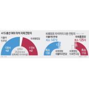 """PK 40석…민주 """"8~13석"""" PK-35 통합 """"34~35석"""""""