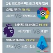 축구팬 '잠 못 해외축구일정 드는 새벽' 돌아온다 해외축구일정