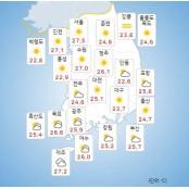 [일기예보]기상청 오늘의 날씨 및 내일날씨 예보, 제6호 태풍 인파 및 제8호 태풍 네파탁 현재 위치 및 경로!