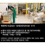 수술실 앞 손소독제 포비크린 1회 사용에 200원…환자 포비크린 1명당 감염관리 수가는 포비크린 하루 150원