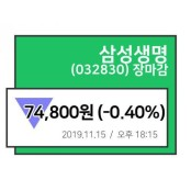 [15일 주가 정보] 삼성생명 주가추이 삼성생명, 장 마감가 삼성생명 주가추이 74,800원