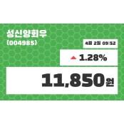 4월 2일 성신양회우 주식시세 차트 및 증권시세