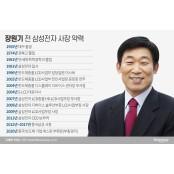 """'36년 삼성맨' 장원기의 중국行…""""기술유출 vs 과도한 우려"""" skvs삼성 갑론을박"""
