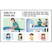 [내일 기자리포트] CT촬영 조영제 '부작용 에피네프린 부작용 주의보'