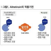 [대한약사저널] 복약상담 시